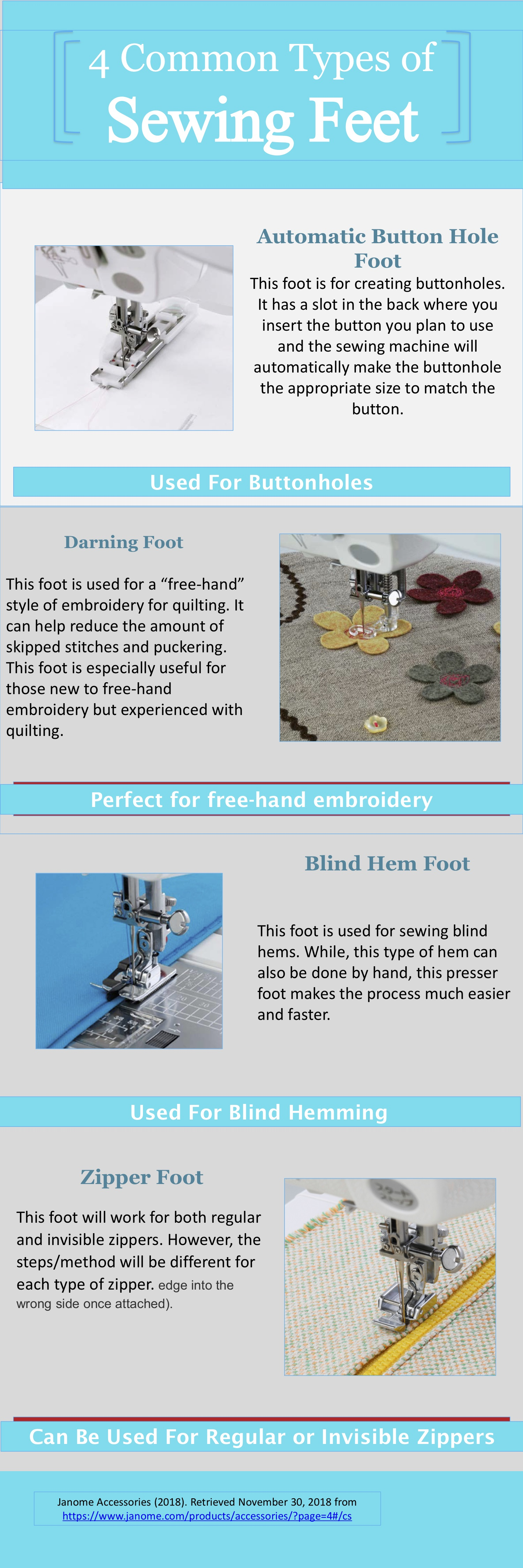 sewing feet infographic: blind-hem foot, zipper foot, darning foot, buttonhole foot.